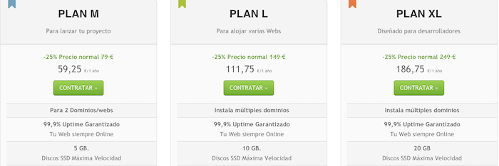 Planes de precios de Webempresa