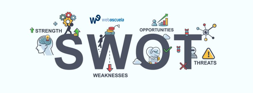 ¿Cómo realizar un análisis DAFO para una estrategia de marketingmásprofesional?