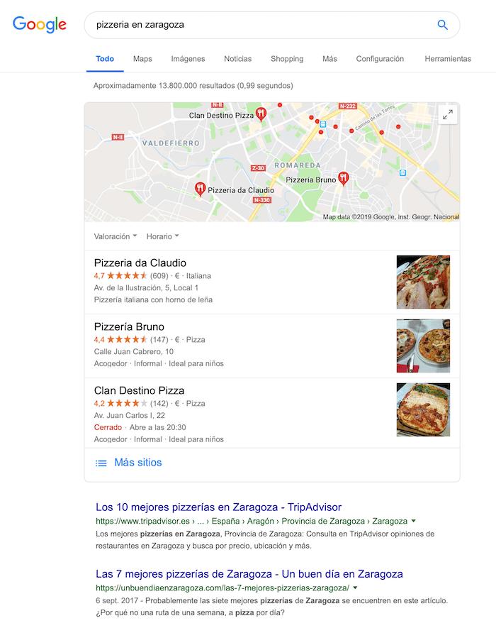 Ejemplo de SEO Local: Pizzería en Zaragoza