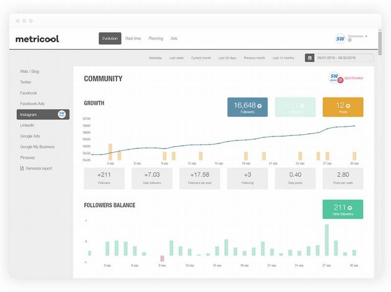Metricool y su gestión analítica de redes sociales