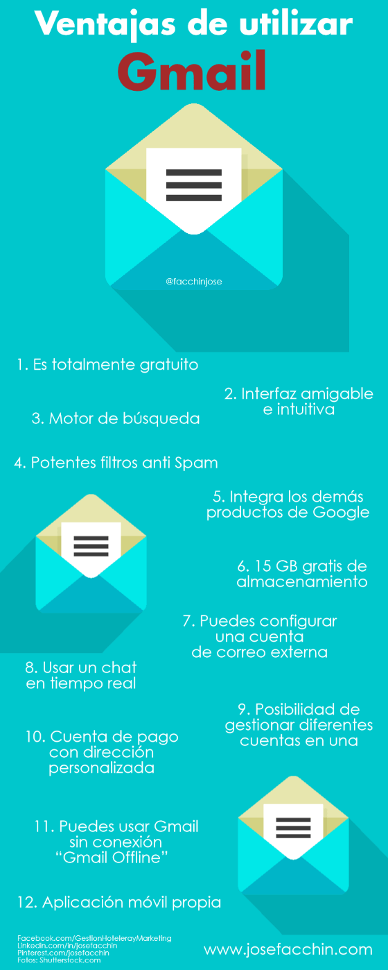 Ventajas de usar Gmail