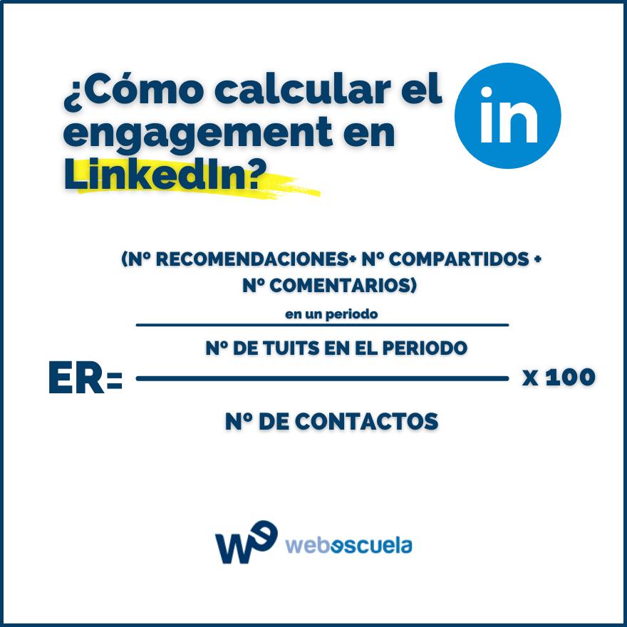 Calcular el compromiso en LinkedIn