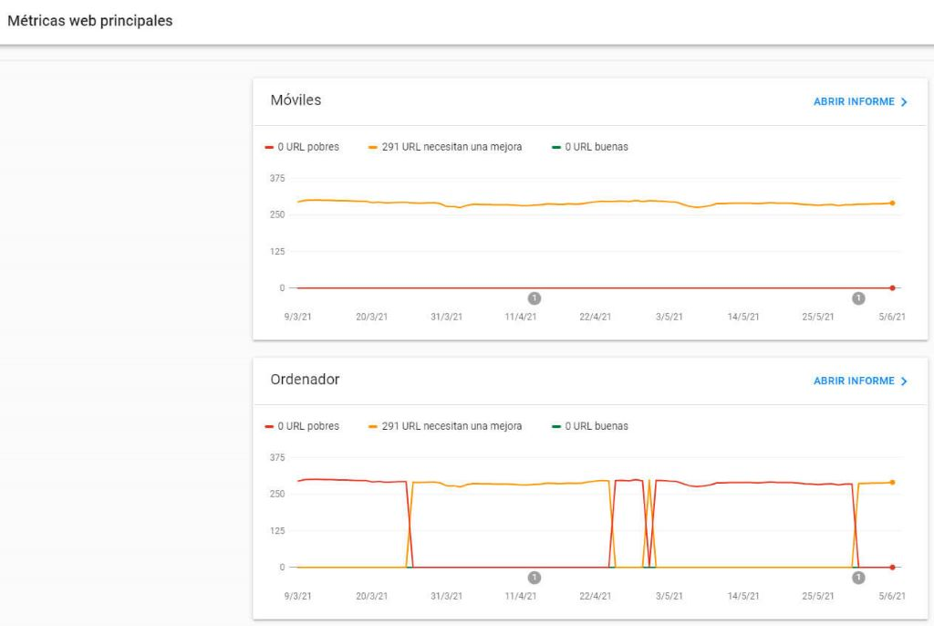 Métricas web principales en GSC