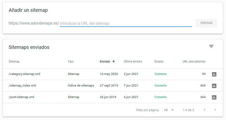 Sitemap en Google Search Console